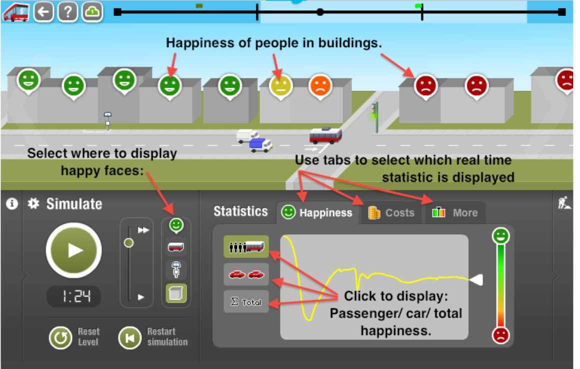 BusMeister: Statistics display options