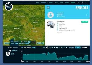 Smart Citizen sensor data from Neubau Vienna (Austria).