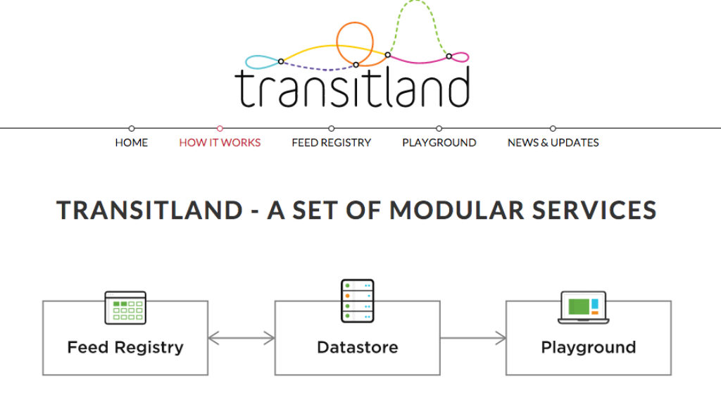Transitland is a new service aggregating public transport data and tools to help people develop better applications.
