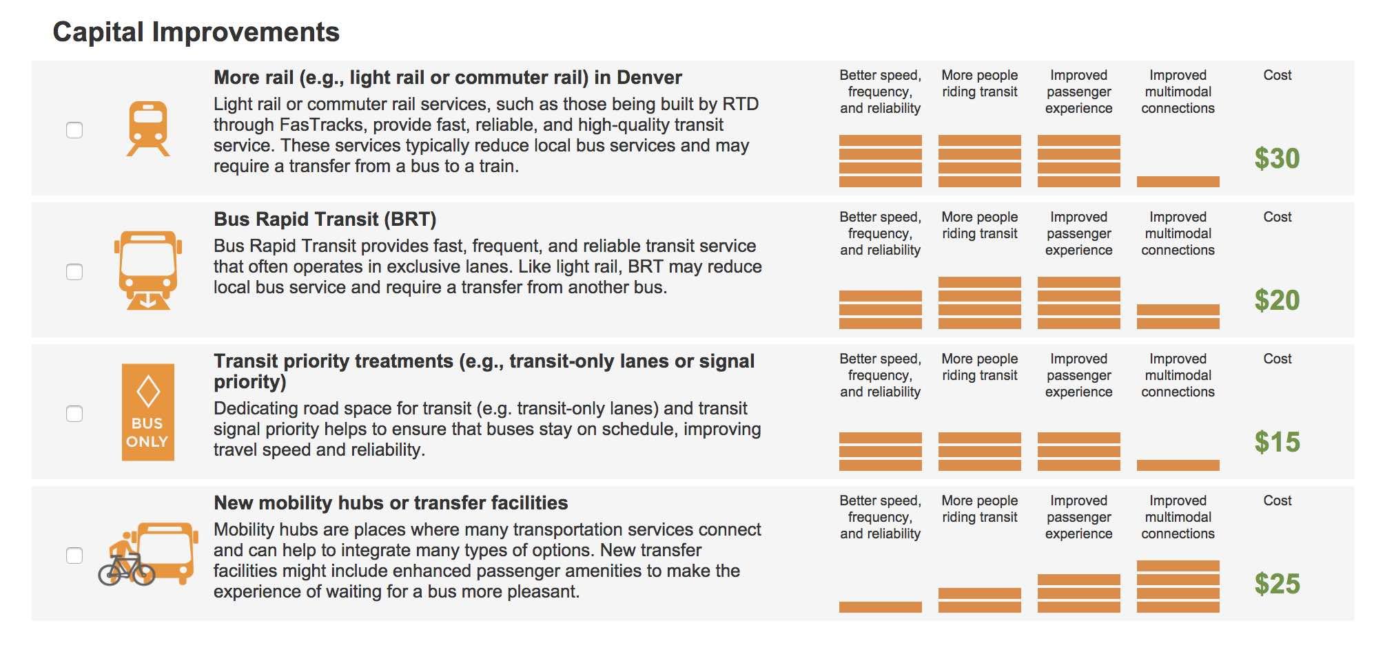 Screenshot: Denver build your own transit system