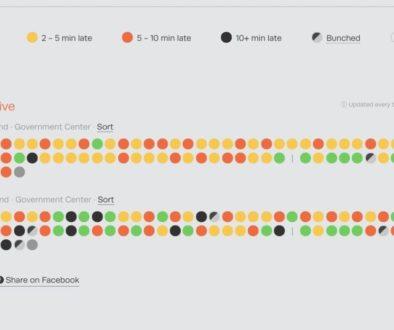 screenshot Transit Alliance Miami metrorail frequency