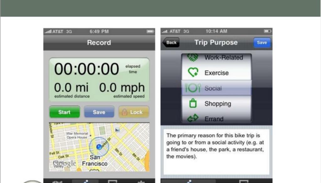 CycleTracks application trip entry screen; source: SFCTA.