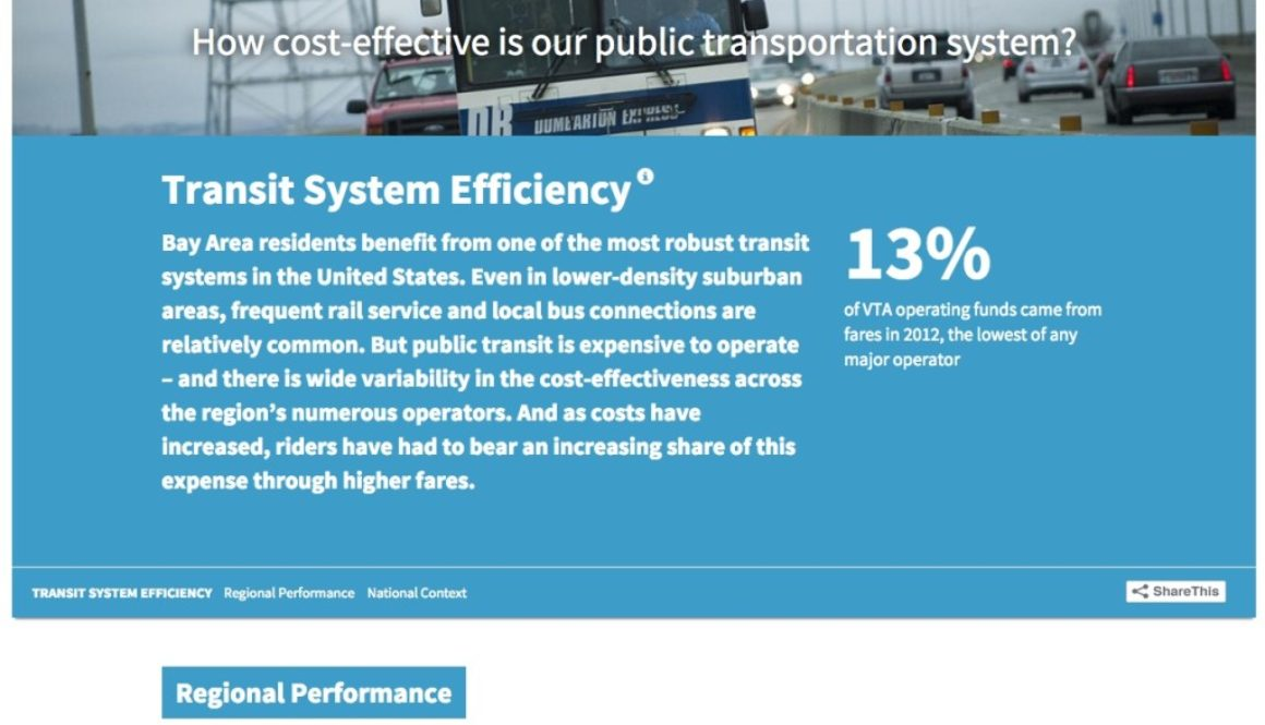 MTC Vital Signs website data for public transport system efficiency.