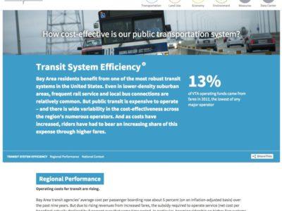 MTC Vital Signs website data for public transport system efficiency.